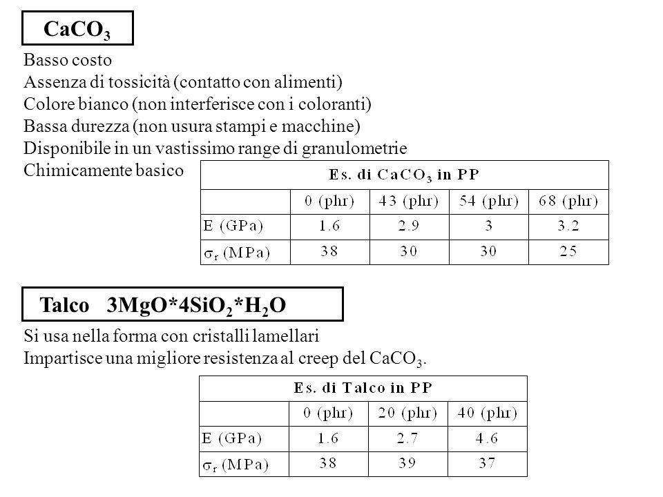 CaCO3 Talco 3MgO*4SiO2*H2O Basso costo