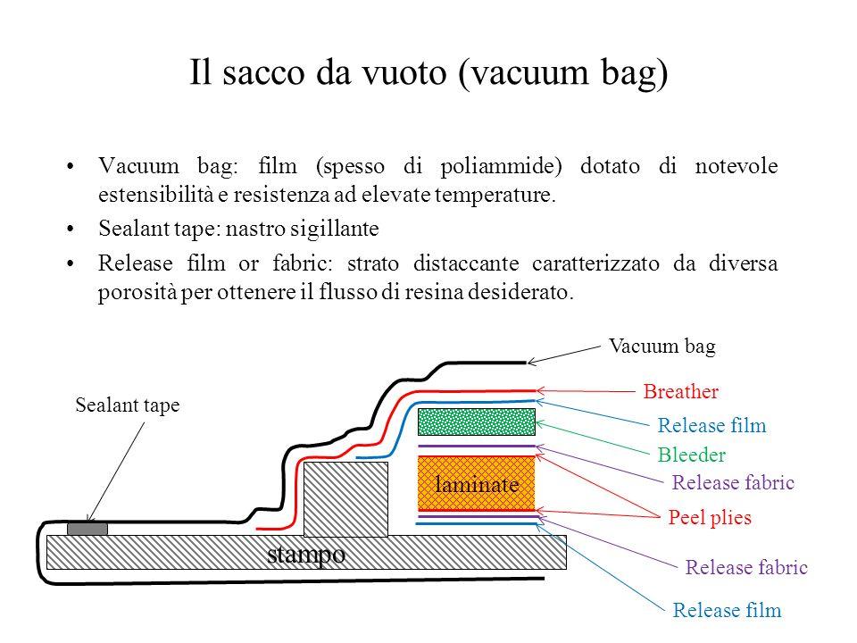 Il sacco da vuoto (vacuum bag)