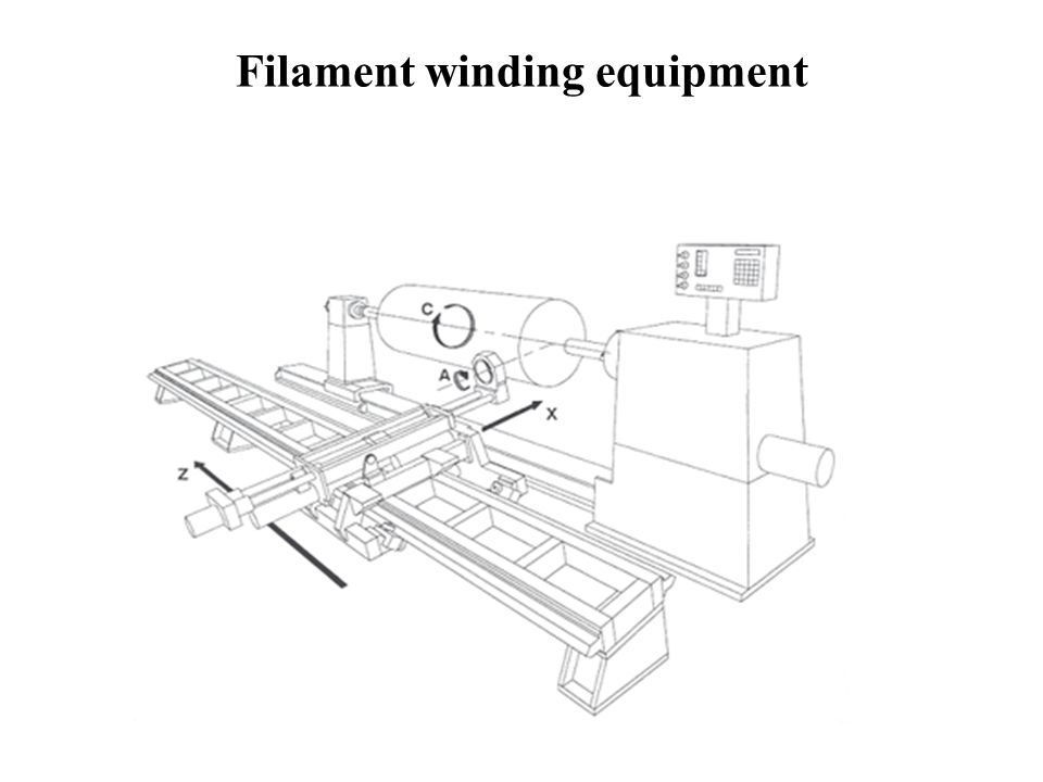 Filament winding equipment