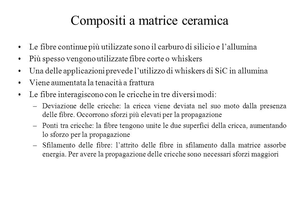 Compositi a matrice ceramica