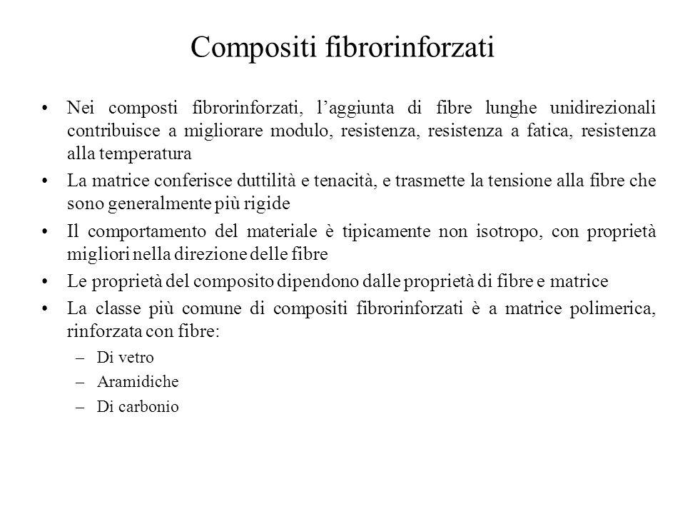 Compositi fibrorinforzati