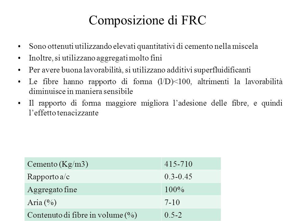 Composizione di FRC Sono ottenuti utilizzando elevati quantitativi di cemento nella miscela. Inoltre, si utilizzano aggregati molto fini.