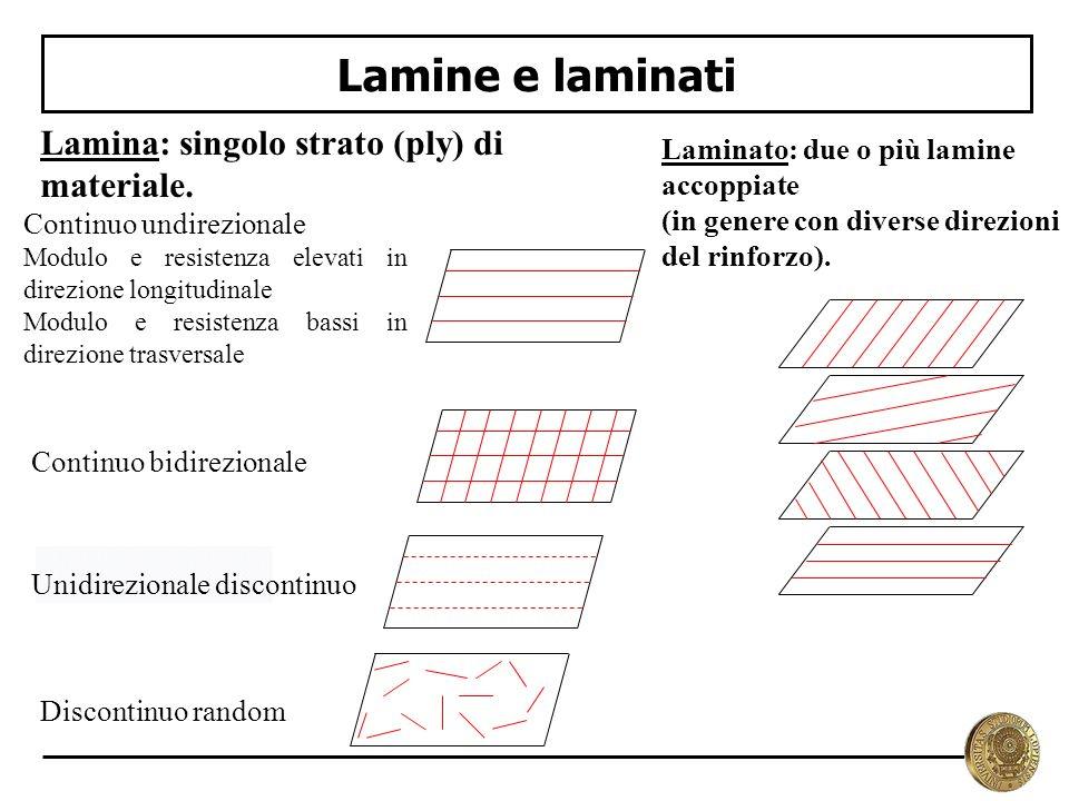 Lamine e laminati Lamina: singolo strato (ply) di materiale.