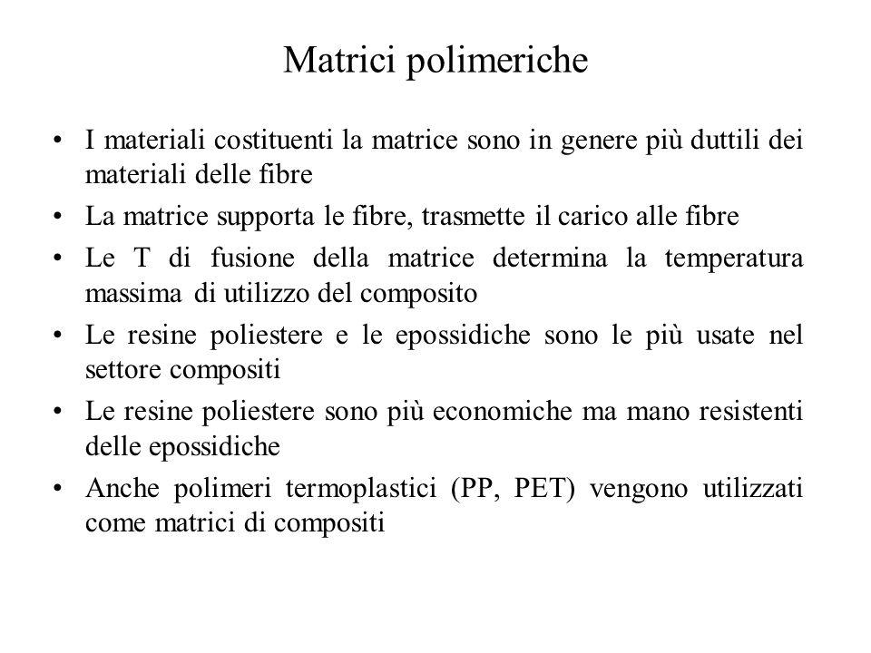 Matrici polimeriche I materiali costituenti la matrice sono in genere più duttili dei materiali delle fibre.