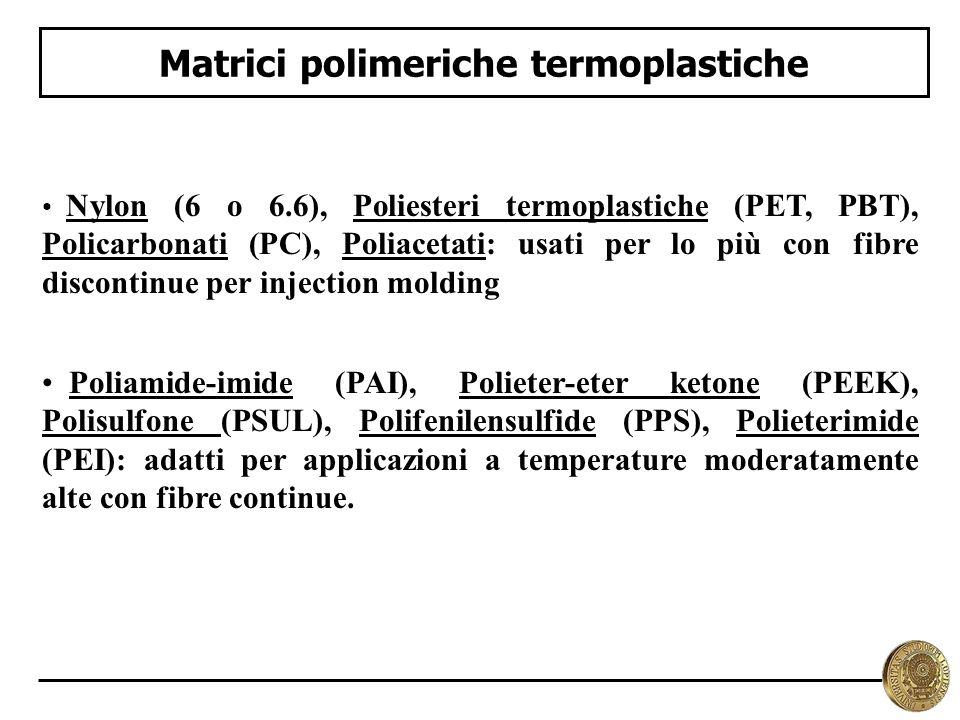 Matrici polimeriche termoplastiche