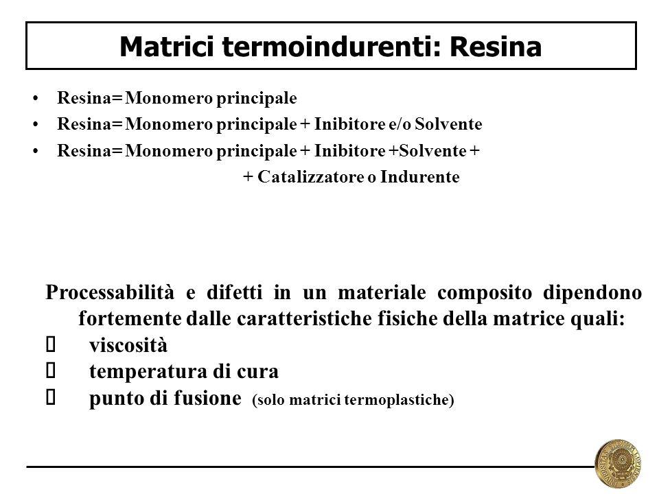 Matrici termoindurenti: Resina