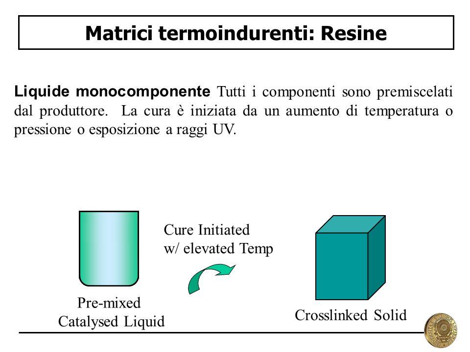 Matrici termoindurenti: Resine