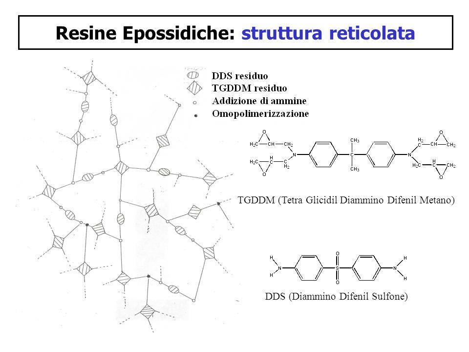 Resine Epossidiche: struttura reticolata