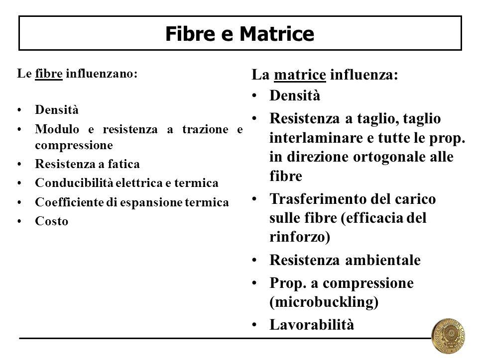 Fibre e Matrice La matrice influenza: Densità