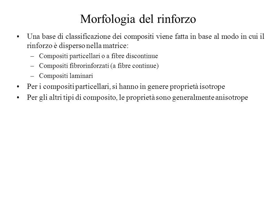 Morfologia del rinforzo