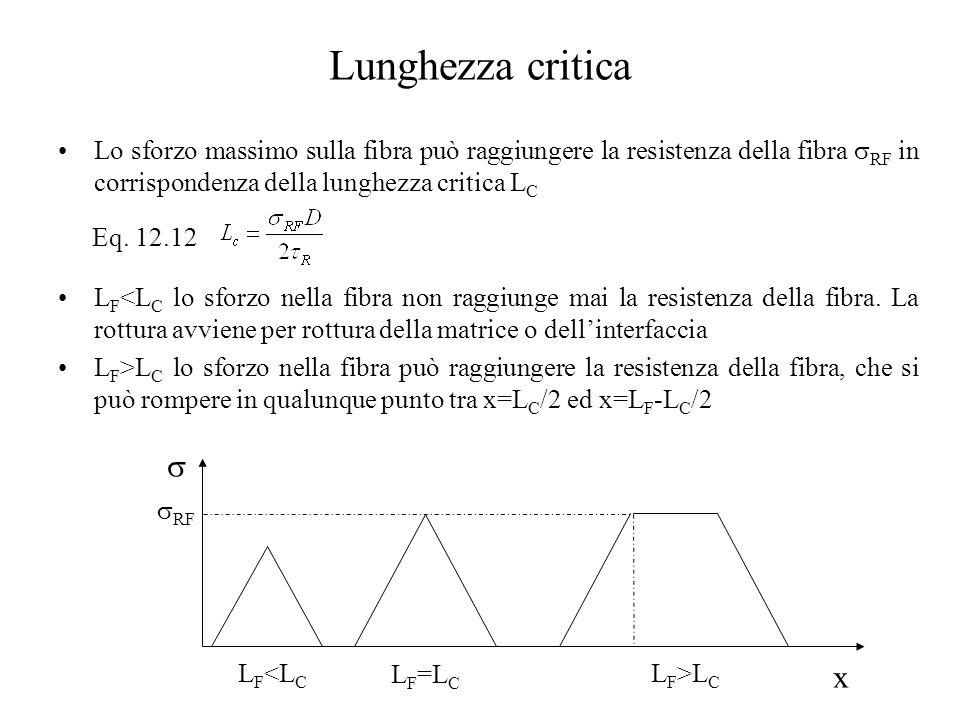 Lunghezza critica Lo sforzo massimo sulla fibra può raggiungere la resistenza della fibra RF in corrispondenza della lunghezza critica LC.