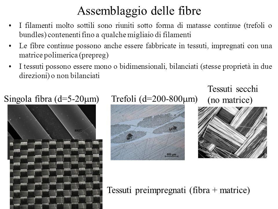 Assemblaggio delle fibre