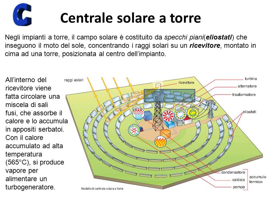 Energia solare per energia solare si intende l 39 energia - Centrale solare a specchi piani ...