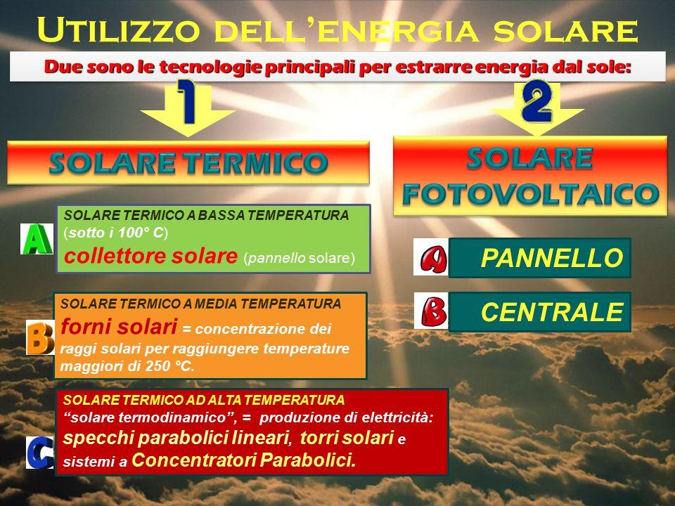 Pannello Solare A Bassa Temperatura : Energia solare per si intende l