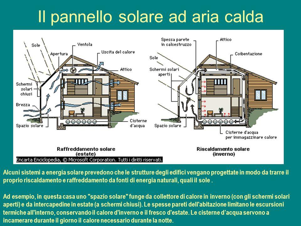 Pannello Solare Aria Calda Vendita : Energia solare per si intende l