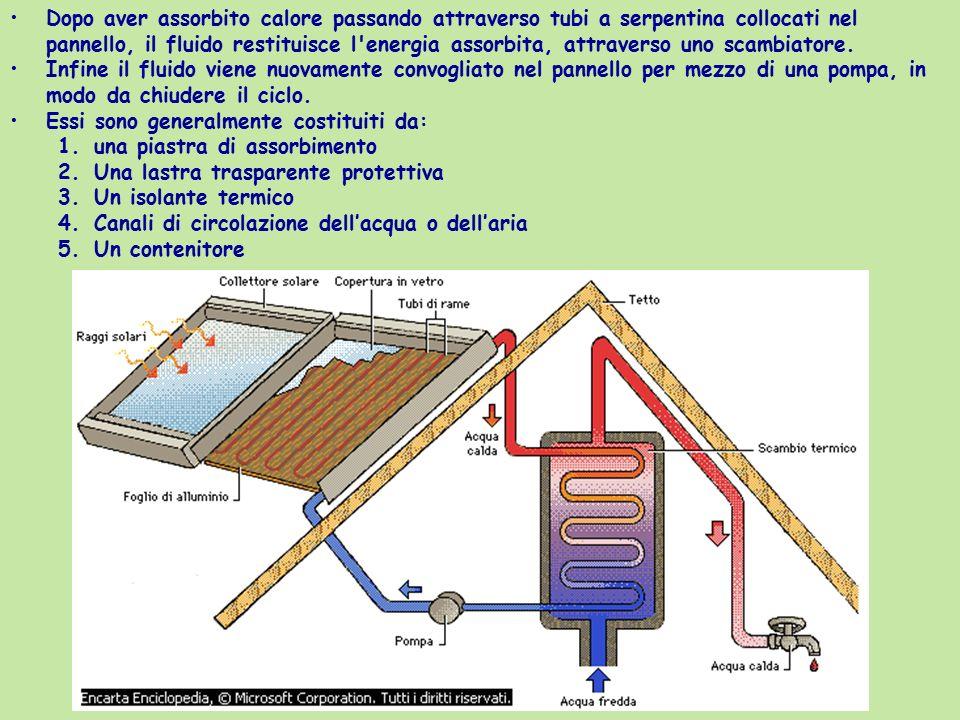 Aria Nel Pannello Solare : Energia solare per si intende l