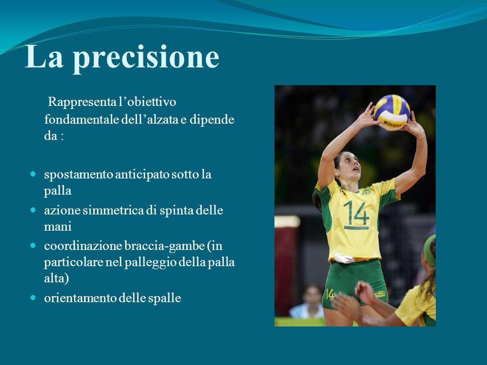 La precisione Rappresenta l'obiettivo fondamentale dell'alzata e dipende da : spostamento anticipato sotto la palla.