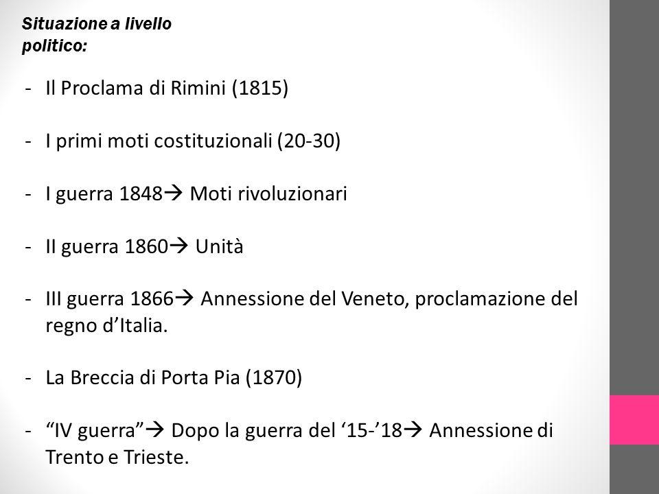 Il Proclama di Rimini (1815) I primi moti costituzionali (20-30)