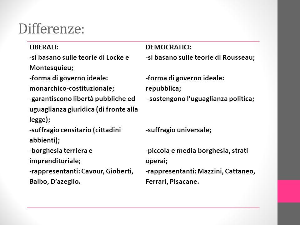 Differenze: LIBERALI: -si basano sulle teorie di Locke e Montesquieu;