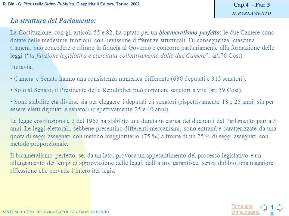 L organizzazione costituzionale in italia ppt scaricare for Struttura del parlamento