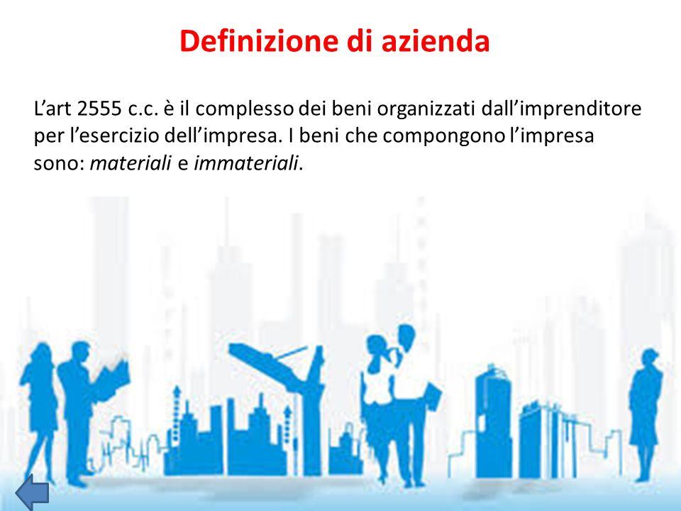 Definizione di azienda