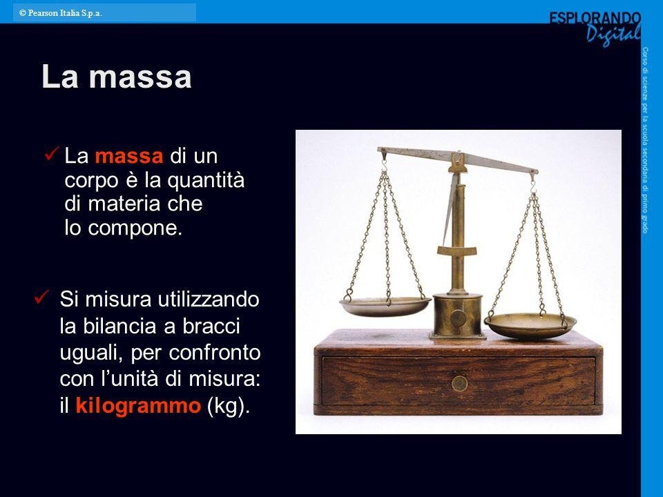 La massa La massa di un corpo è la quantità di materia che lo compone.