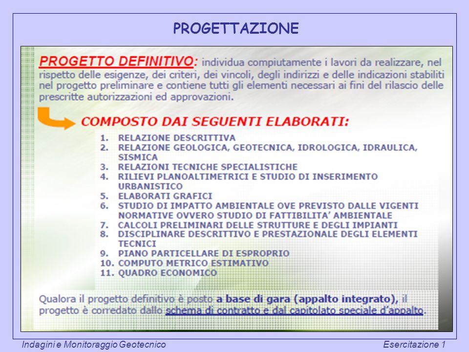 Gli elaborati di progetto ppt video online scaricare - Contratto preliminare esempio ...