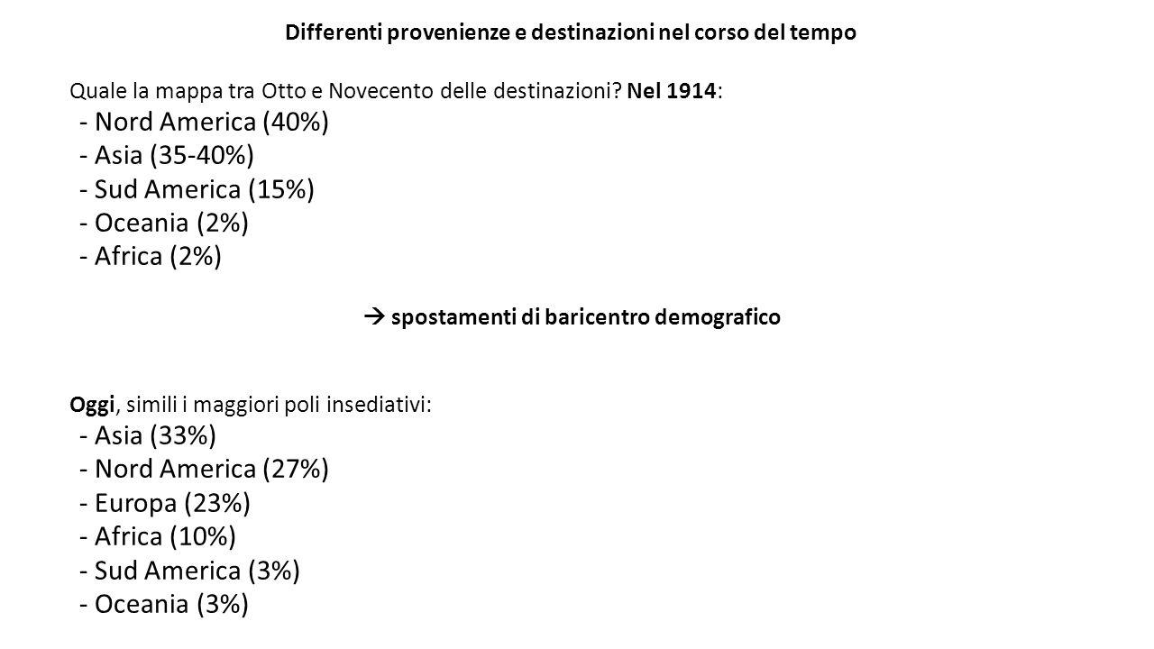 - Nord America (40%) - Asia (35-40%) - Sud America (15%)