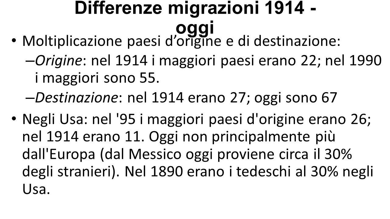 Differenze migrazioni 1914 - oggi
