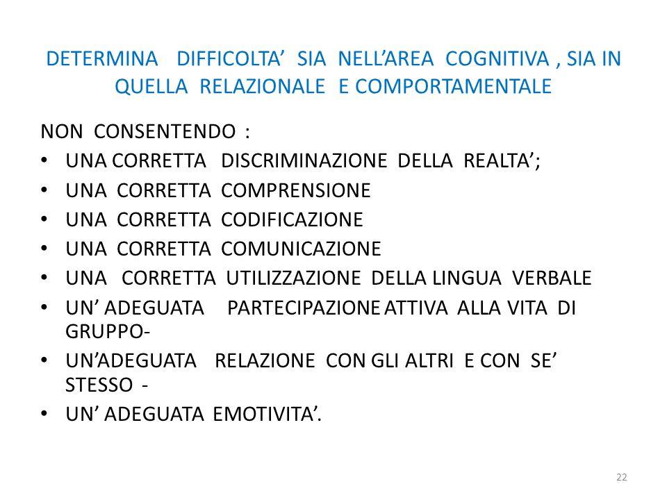 DETERMINA DIFFICOLTA' SIA NELL'AREA COGNITIVA , SIA IN QUELLA RELAZIONALE E COMPORTAMENTALE