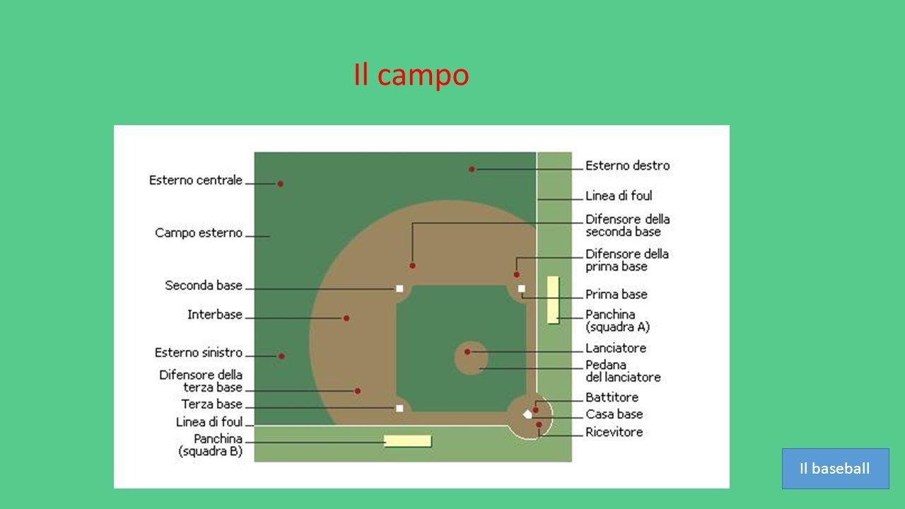 Il campo Il baseball