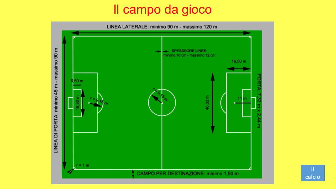 Il campo da gioco Il calcio