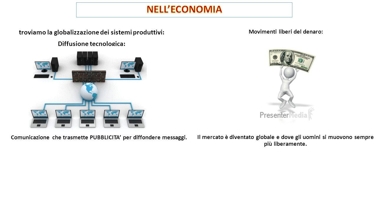 NELL'ECONOMIA troviamo la globalizzazione dei sistemi produttivi: