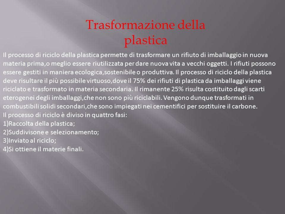 Trasformazione della plastica