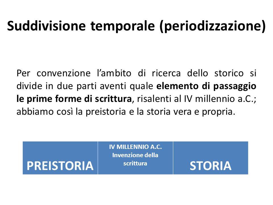 Suddivisione temporale (periodizzazione)