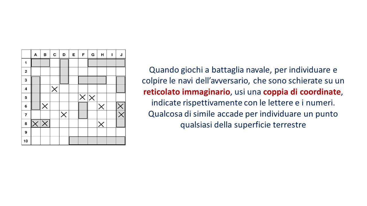 Quando giochi a battaglia navale, per individuare e colpire le navi dell'avversario, che sono schierate su un reticolato immaginario, usi una coppia di coordinate, indicate rispettivamente con le lettere e i numeri.