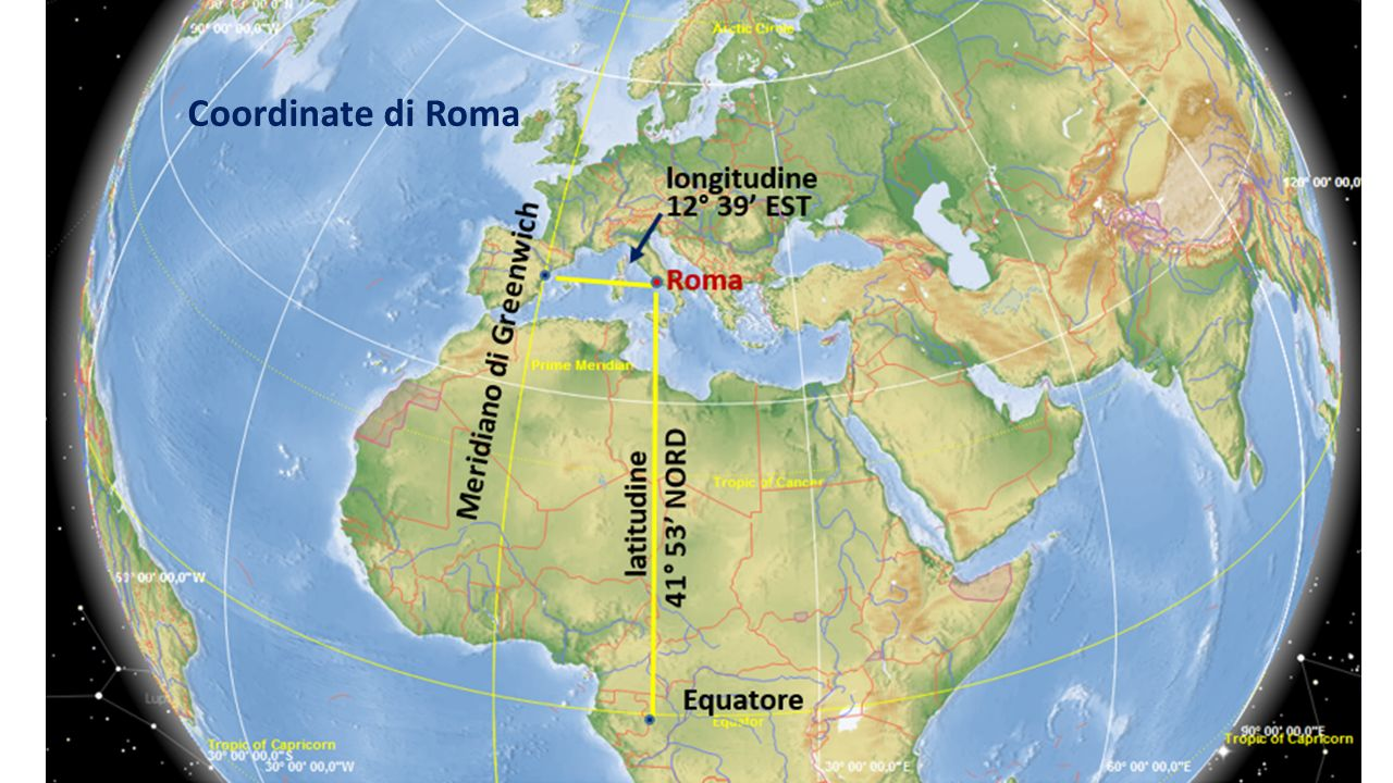 Coordinate di Roma