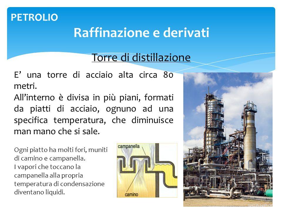 Energia ppt scaricare for Piani di coperta ad alta elevazione