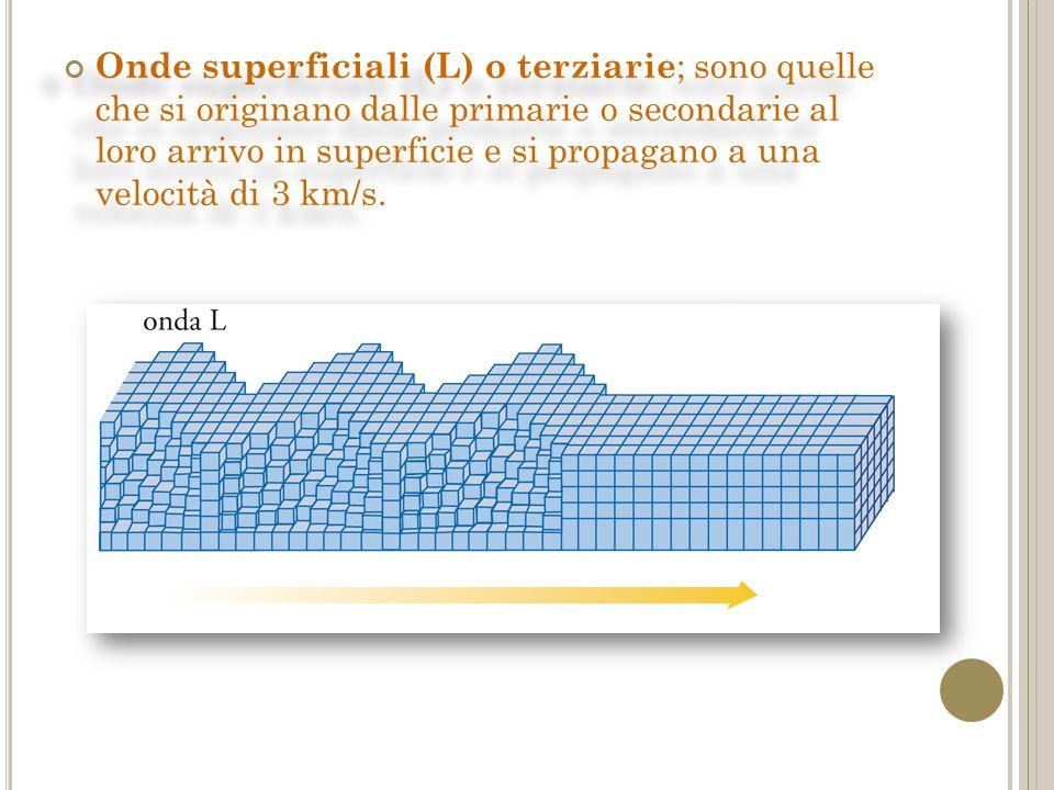 Onde superficiali (L) o terziarie; sono quelle che si originano dalle primarie o secondarie al loro arrivo in superficie e si propagano a una velocità di 3 km/s.