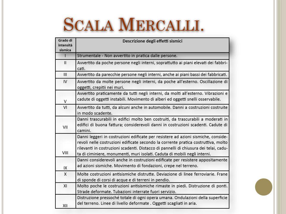 Scala Mercalli.