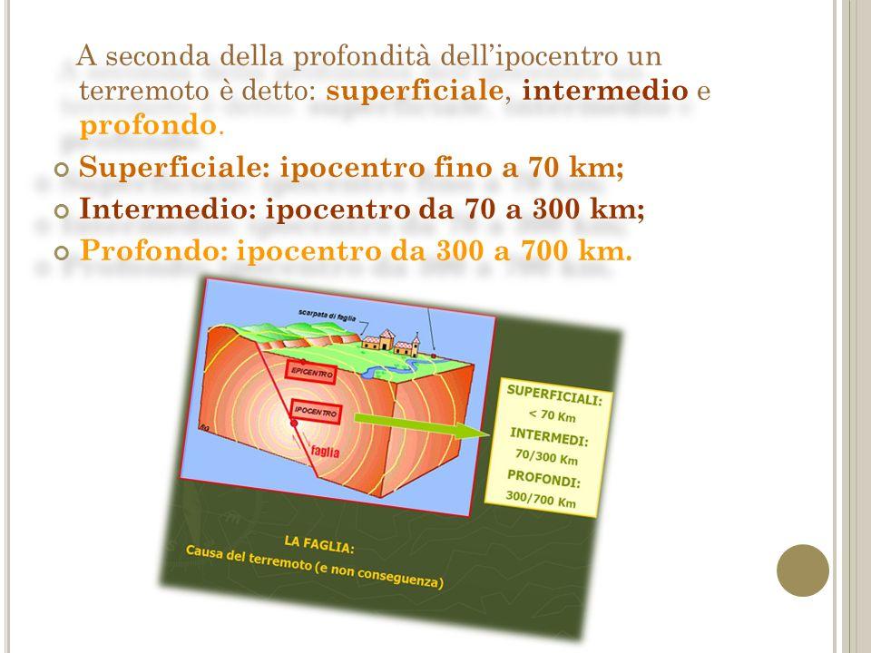 A seconda della profondità dell'ipocentro un terremoto è detto: superficiale, intermedio e profondo.