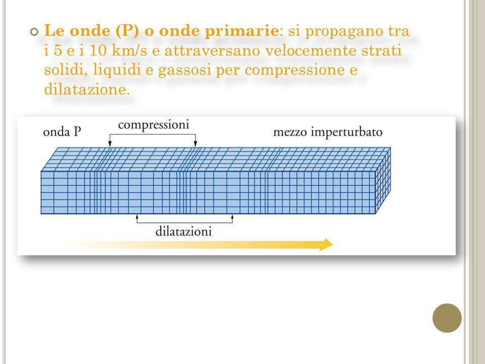 Le onde (P) o onde primarie: si propagano tra i 5 e i 10 km/s e attraversano velocemente strati solidi, liquidi e gassosi per compressione e dilatazione.