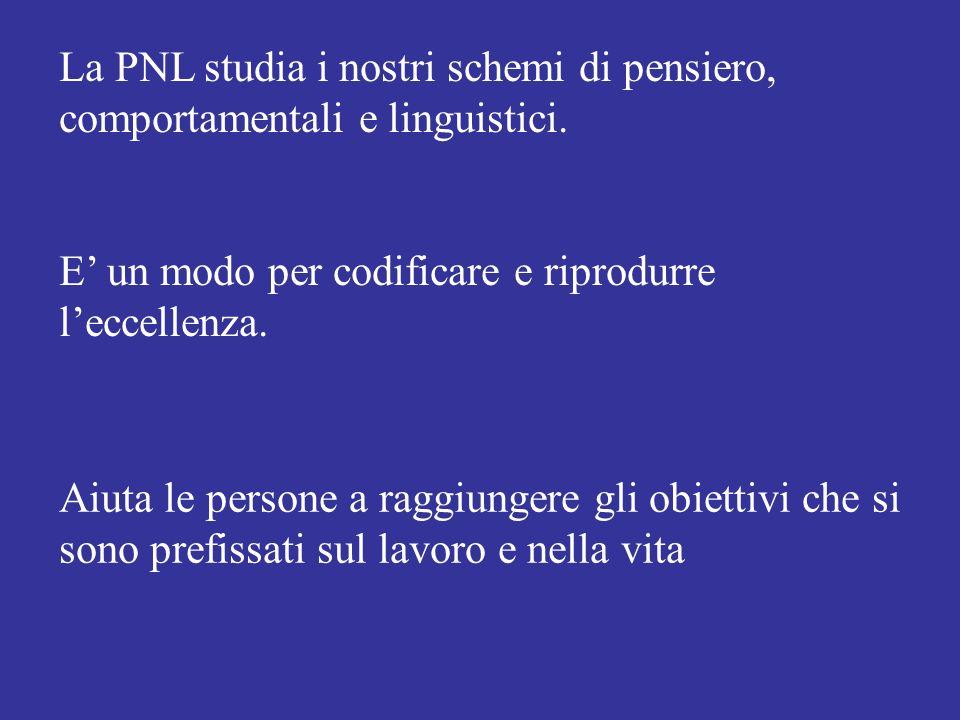 La PNL studia i nostri schemi di pensiero, comportamentali e linguistici.