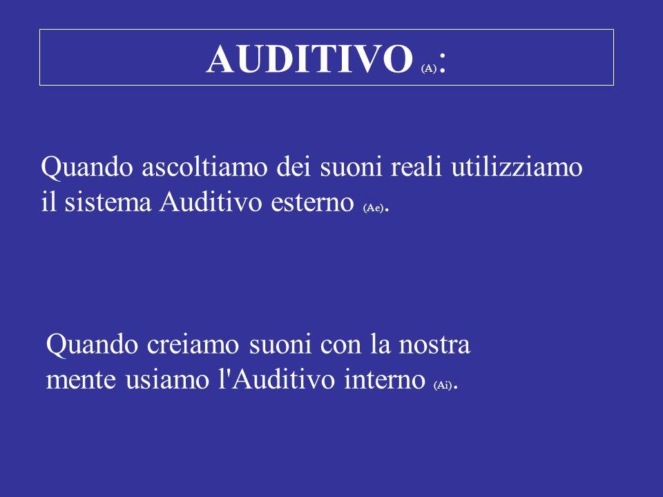 AUDITIVO (A): Quando ascoltiamo dei suoni reali utilizziamo il sistema Auditivo esterno (Ae).
