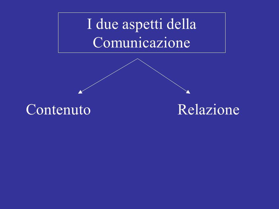 I due aspetti della Comunicazione Contenuto Relazione