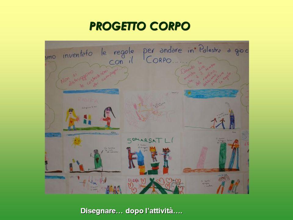 Comunicare con il corpo ppt scaricare for Disegnare un progetto