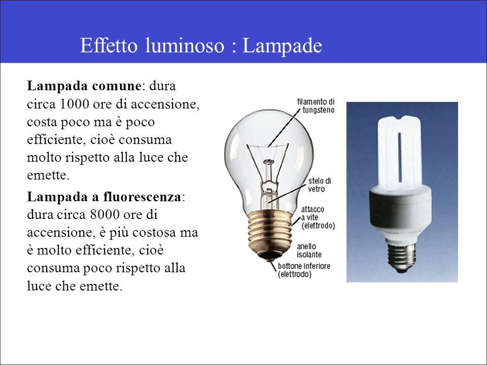 La corrente elettrica classe 4as annalisa ferrara emanuele - Stufa elettrica che consuma poco ...