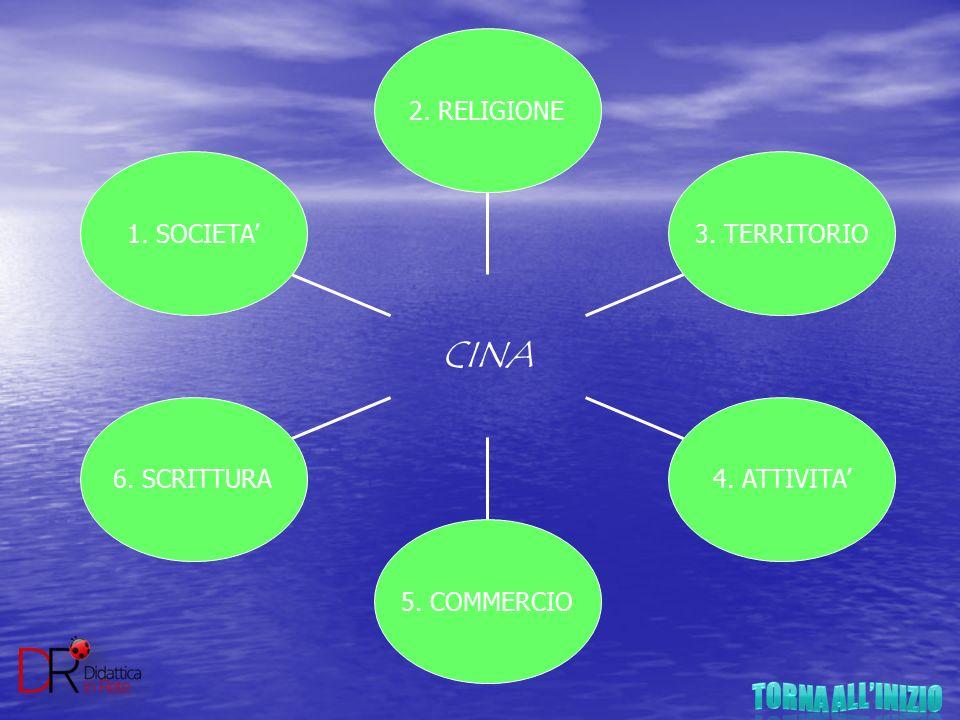 TORNA ALL'INIZIO CINA 1. SOCIETA' 6. SCRITTURA 5. COMMERCIO