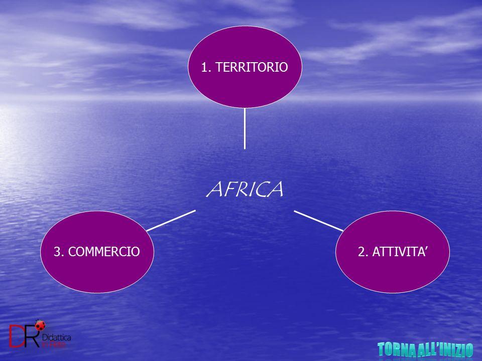 3. COMMERCIO 2. ATTIVITA' 1. TERRITORIO AFRICA TORNA ALL'INIZIO