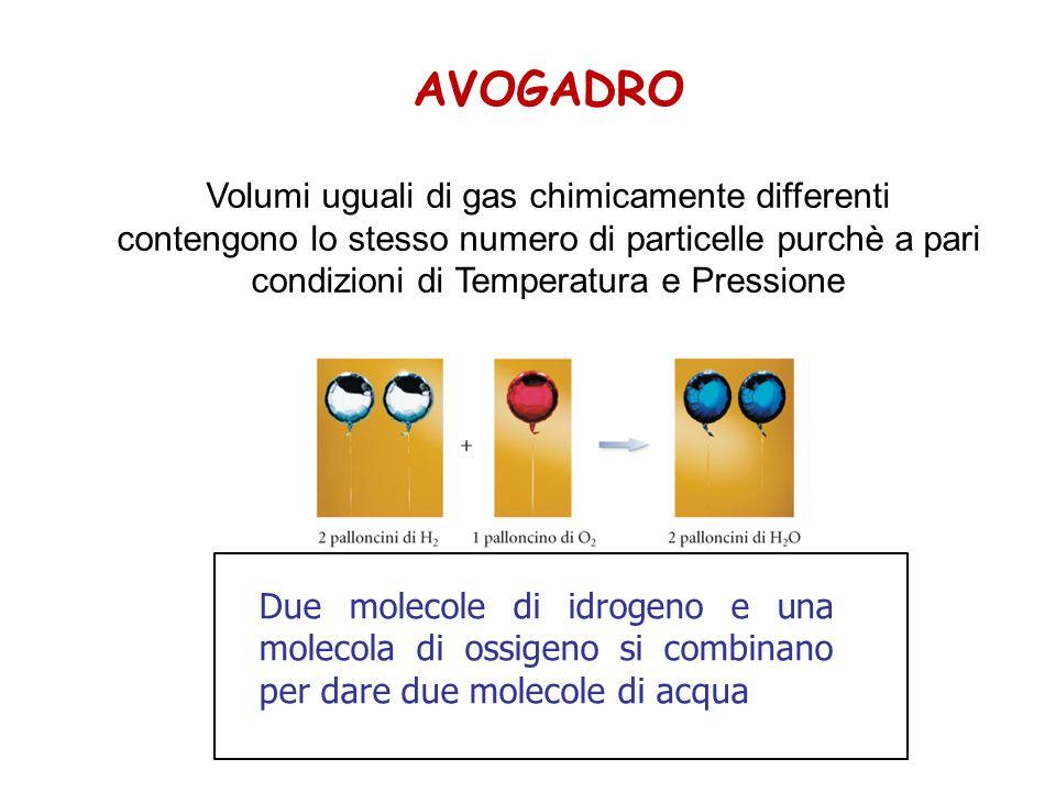 Chimica generale per nutraceutica ppt video online scaricare - Volumi uguali di gas diversi ...